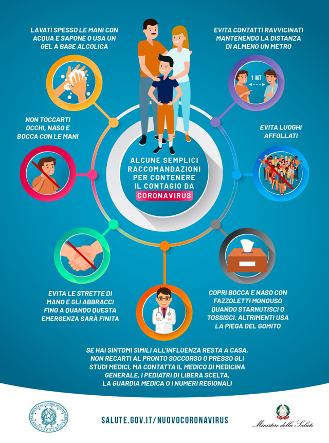 Le regole da seguire per abbassare le possibilità di contagio del Coronavirus
